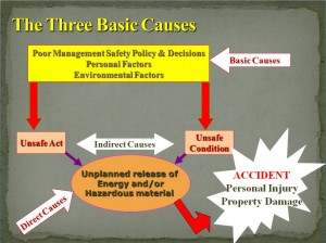 3basic-cause