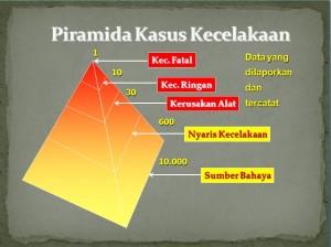 piramida-case
